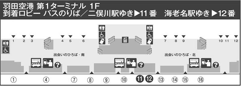 羽田空港 第1ターミナル 1階 到着ロビー バスのりば(11番)の平面図