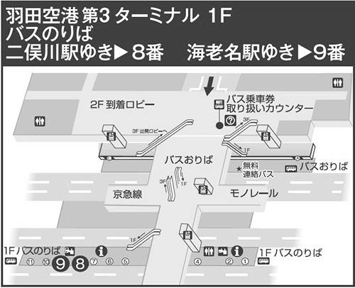 羽田空港 第3ターミナル 1階 バスのりば 二俣川駅ゆき(8番)海老名駅ゆき(9番)の平面図・立体図